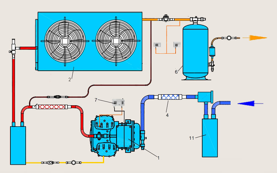 Схема холодильного агрегата